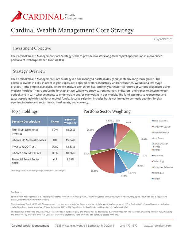 Core Strategy 6/30/20