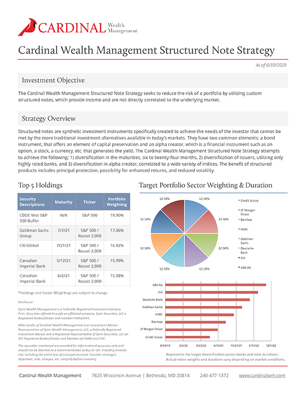 Structured Note Strategy 6/30/20